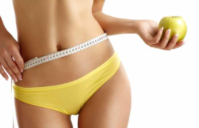 Zayıflama Çayları ve Yağ Yakmak için Özel Diyet Listesi